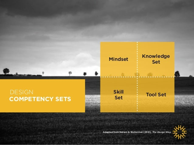Mindset Knowledge  Set  Skill  Set DESIGN Tool Set  COMPETENCY SETS  Adapted from Nelson & Stolterman (2012), The Design W...