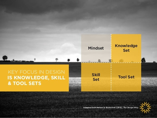 Mindset Knowledge  Set  Skill  Set Tool Set  Adapted from Nelson & Stolterman (2012), The Design Way.  KEY FOCUS IN DESIGN...