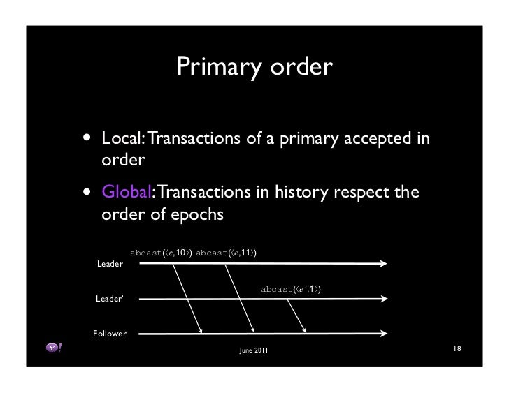 Primary order•     Local: Transactions of a primary accepted in      order•     Global: Transactions in history respect th...