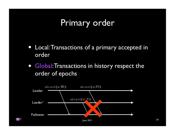 Primary order•    Local: Transactions of a primary accepted in     order•    Global: Transactions in history respect the  ...