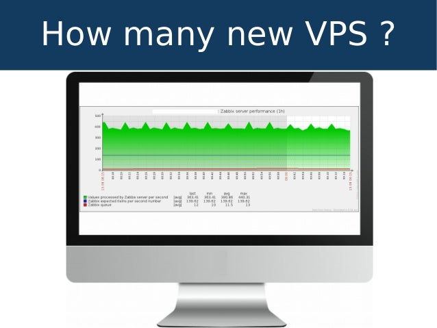 How many new VPS?