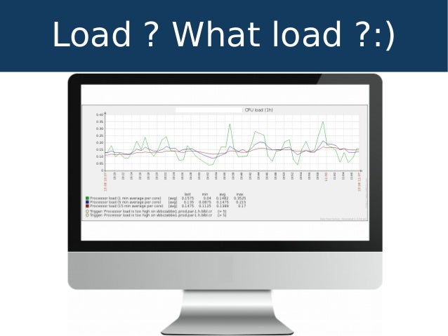 Load? What load?:)