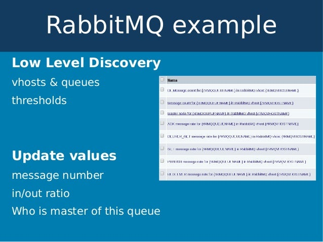 Low Level Discovery vhosts & queues thresholds Update values message number in/out ratio Who is master of this queue Rabbi...