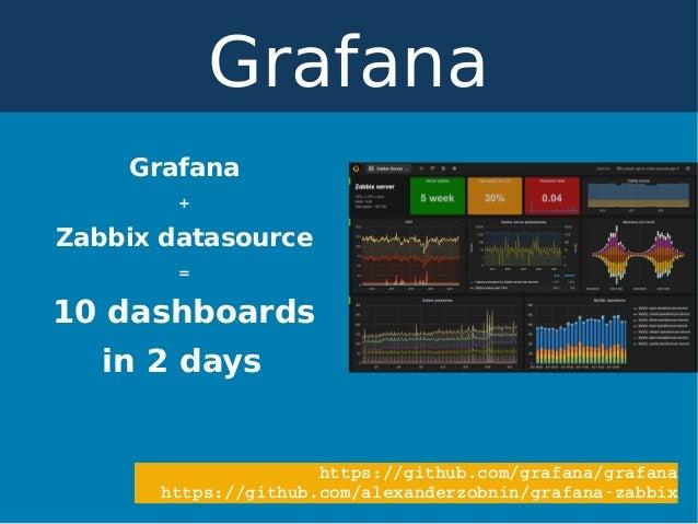 Grafana + Zabbix datasource = 10 dashboards in 2 days Grafana https://github.com/grafana/grafana https://github.com/alexan...