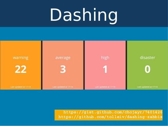Plugins & templates synchronization Zabbix configuration automatization Use same hostname everywhere Beware of