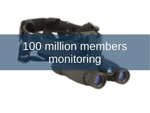 100 million members monitoring