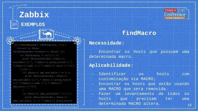 15 findMacro Necessidade: Encontrar os hosts que possuem uma determinada macro. Aplicabilidade: - Identificar os hosts com...