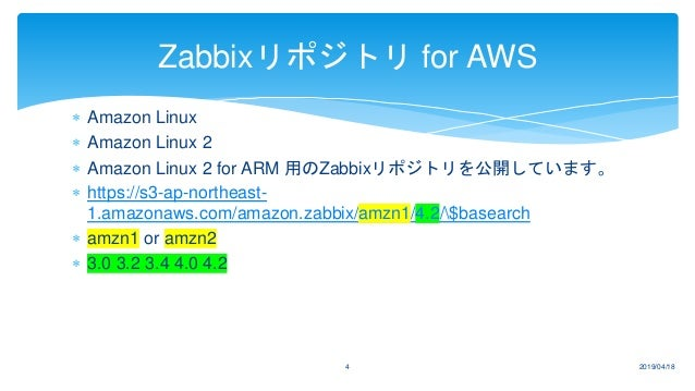 ZabbixとAWS