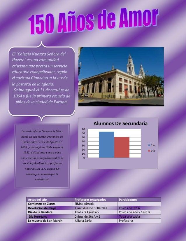 """70  60  50  40  30  20  10  0  Alumnos De Secundaria  5to  6to  El """"Colegio Nuestra Señora del  Huerto"""" es una comunidad  ..."""