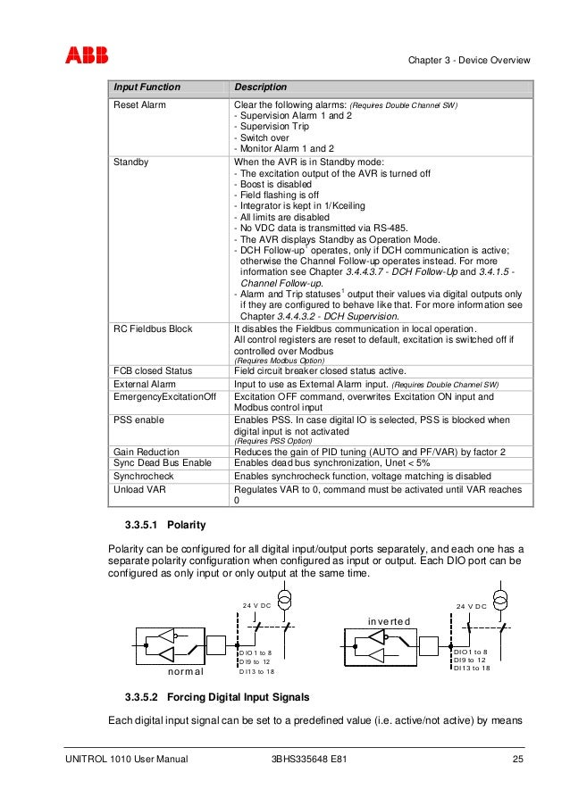 Zab un1010 user manual 3 bhs335648 e81