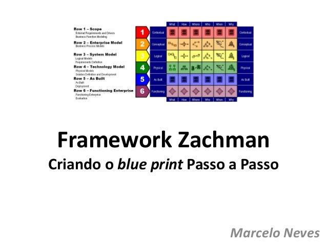 Framework Zachman Criando o blue print Passo a Passo Marcelo Neves