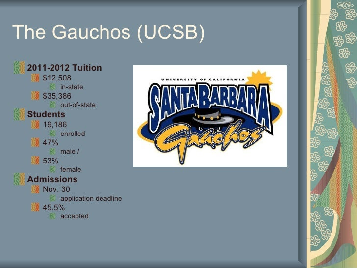 Zach Uc Santa Cruz Vs Uc Santa Barbara
