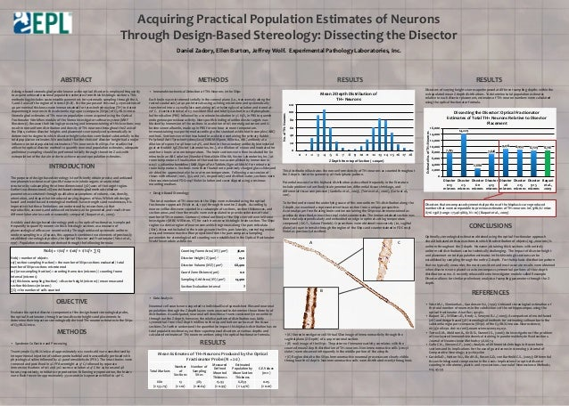Acquiring Practical Population Estimates of Neurons Through Design-Based Stereology: Dissecting the Disector  ABSTRACT  A ...