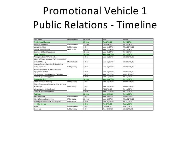 Pr Timeline Template How To Start Creating A Pr Plan Pr Plan