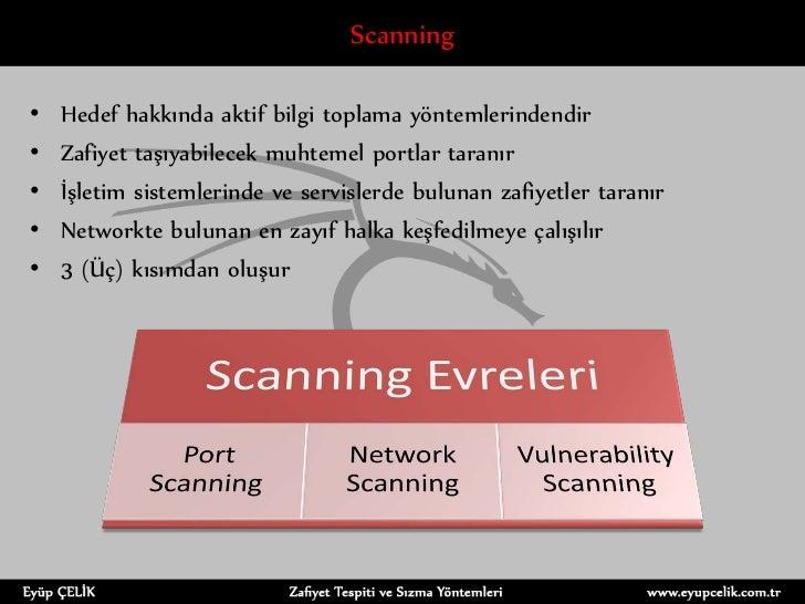 Scanning•   Hedef hakkında aktif bilgi toplama yöntemlerindendir•   Zafiyet taşıyabilecek muhtemel portlar taranır•   İşle...