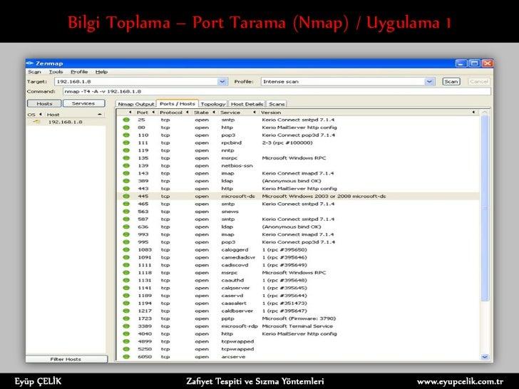 Bilgi Toplama – Port Tarama (Nmap) / Uygulama 1