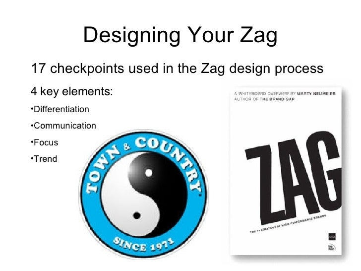 Designing Your Zag <ul><li>17 checkpoints used in the Zag design process </li></ul><ul><li>4 key elements: </li></ul><ul><...