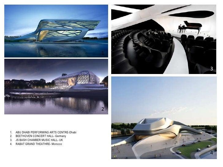 Zaha Hadid Design Philosophy Home Decoration