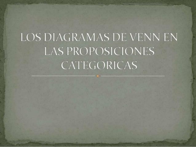  Presenta. Alumno. Zahid Daniel López Ayala                Grupo. 474   ESCUELA NACIONAL PREPARATORIA             PLANT...