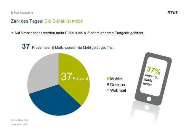 E-Mail MarketingZahl des Tages: Die E-Mail ist mobil Auf Smartphones werden mehr E-Mails als auf jedem anderen Endgerät ...