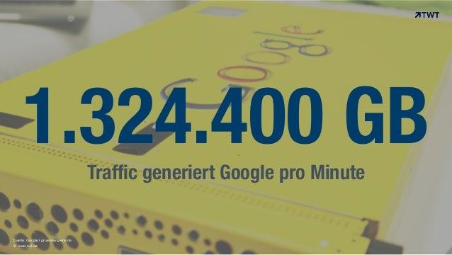 © www.twt.de Quelle: Google I gruenderszene.de 1.324.400 GBTraffic generiert Google pro Minute
