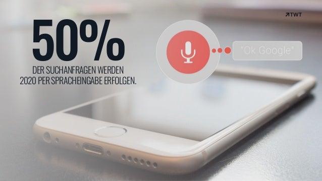 © twt.de DERSUCHANFRAGENWERDEN 2020PERSPRACHEINGABEERFOLGEN. 50%