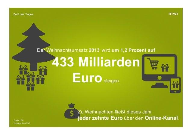 Zahl des Tages  Der Weihnachtsumsatz 2013 wird um 1,2 Prozent auf  433 Milliarden Euro steigen.  Quelle: HDE Copyright 201...