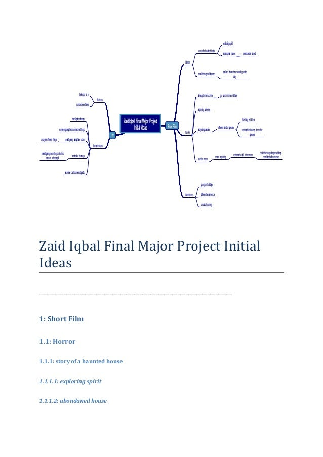 Zaid Iqbal Final Major Project InitialIdeas_______________________________________________________________________1: Short...