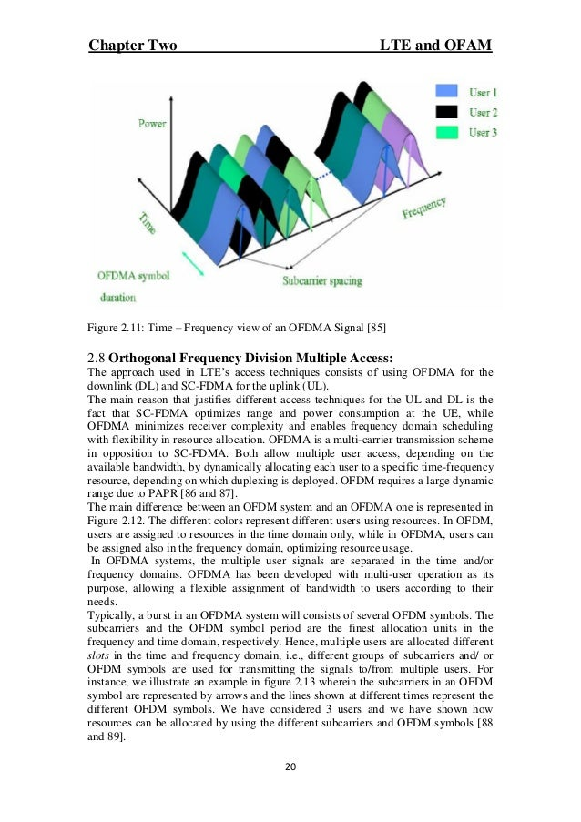 Ofdm Thesis Report
