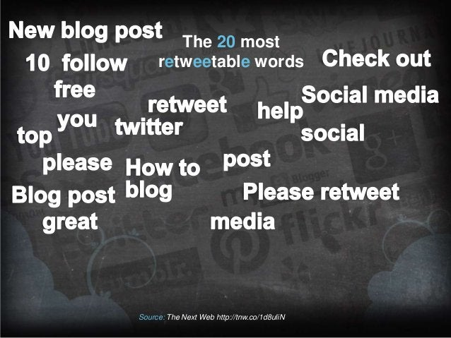 The 20 most retweetable words  Source: The Next Web http://tnw.co/1d8uIiN