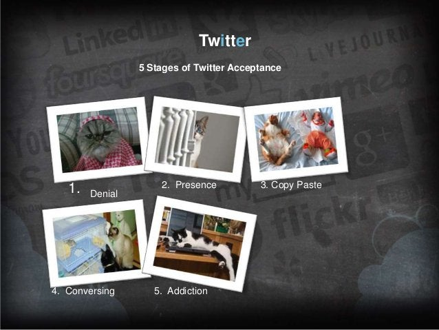 Twitter 5 Stages of Twitter Acceptance  1.  Denial  4. Conversing  2. Presence  5. Addiction  3. Copy Paste