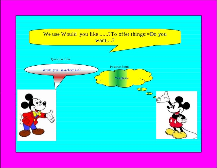 We use Would you like.......?To offer things:=Do you                    want....?     Question form                       ...