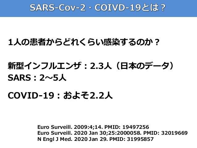 1人の患者からどれくらい感染するのか? 新型インフルエンザ:2.3人(日本のデータ) SARS:2〜5人 COVID-19:およそ2.2人 Euro Surveill. 2009:4;14. PMID: 19497256 Euro Survei...