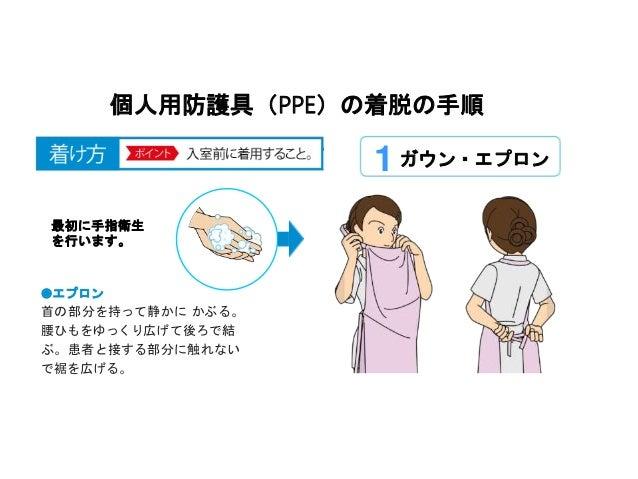◉エプロン 首の部分を持って静かに かぶる。 腰ひもをゆっくり広げて後ろで結 ぶ。患者と接する部分に触れない で裾を広げる。 最初に手指衛生 を行います。 1 ガウン・エプロン 個人用防護具(PPE)の着脱の手順
