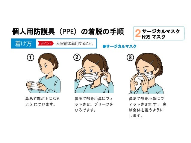 個人用防護具(PPE)の着脱の手順 鼻あて部が上になる よう につけます。 鼻あて部を小鼻にフィ ットさせ、プリーツを ひろげます。 鼻あて部を小鼻にフ ィットさせま す 。 鼻 は全体を覆うように します。 ◉サージカルマスク ① ② ③ サ...