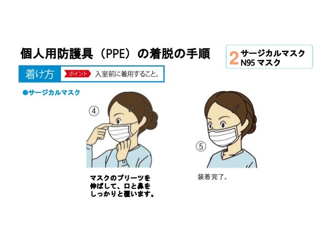 個人用防護具(PPE)の着脱の手順 マスクのプリーツを 伸ばして、口と鼻を しっかりと覆います。 サージカルマスク N95 マスク2 装着完了。 ◉サージカルマスク