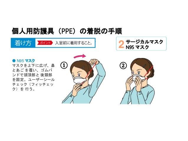 個人用防護具(PPE)の着脱の手順 マスクを上下に広げ、鼻 とあご を覆い、ゴムバ ンドで頭頂部と 後頸部 を固定。ユーザーシール チェック(フィッチェッ ク)を 行う。 ◉ N95 マスク サージカルマスク N95 マスク2 ① ②