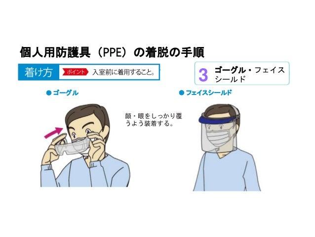 個人用防護具(PPE)の着脱の手順 ◉ ゴーグル ゴーグル・フェイス シールド3 ◉ フェイスシールド 顔・眼をしっかり覆 うよう装着する。