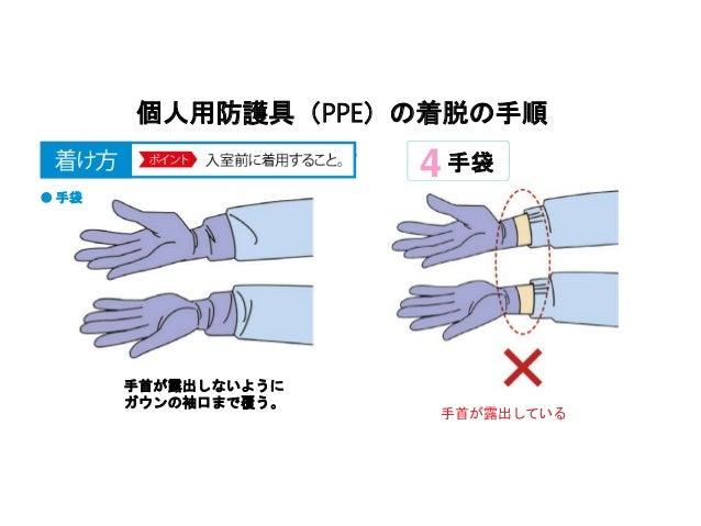 個人用防護具(PPE)の着脱の手順 手首が露出しないように ガウンの袖口まで覆う。 手袋4 手首が露出している ◉ 手袋
