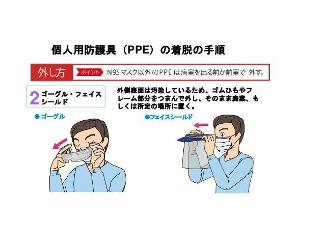 個人用防護具(PPE)の着脱の手順 外側表面は汚染しているため、ゴムひもやフ レーム部分をつまんで外し、そのまま廃棄、も しくは所定の場所に置く。 ◉ ゴーグル 2ゴーグル・フェイス シールド ◉フェイスシールド