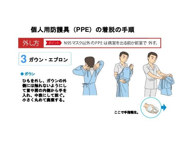 個人用防護具(PPE)の着脱の手順 ひもを外し、ガウンの外 側には触れないようにし て首や肩の内側から手を 入れ、中表にして脱ぐ。 小さく丸めて廃棄する。 ◉ ガウン 3 ガウン・エプロン ここで手指衛生。