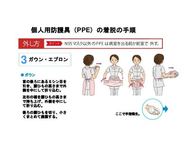 個人用防護具(PPE)の着脱の手順 首の後ろにあるミシン目を 引き、腰ひもの高さまで外 側を中にして折り込む。 左右の裾を腰ひもの高さま で持ち上げ、外側を中にし て折り込む。 後ろの腰ひもを切り、小さ くまとめて廃棄する。 ◉ ガウン ここで...
