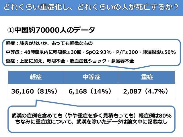 ①中国約70000人のデータ 軽症 中等症 重症 36,160(81%) 6,168(14%) 2,087(4.7%) 武漢の症例を含めても(やや重症を多く見積もっても)軽症例は80% ちなみに重症度について、武漢を除いたデータは論文中に記載な...