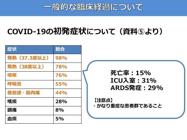 COVID-19の初発症状について(資料⑤より) 症状 割合 発熱(37.3度以上) 98% 発熱(38度以上) 78% 咳嗽 76% 呼吸苦 55% 倦怠感・筋肉痛 44% 喀痰 28% 頭痛 8% 血痰 5% 死亡率:15% ICU入室:3...