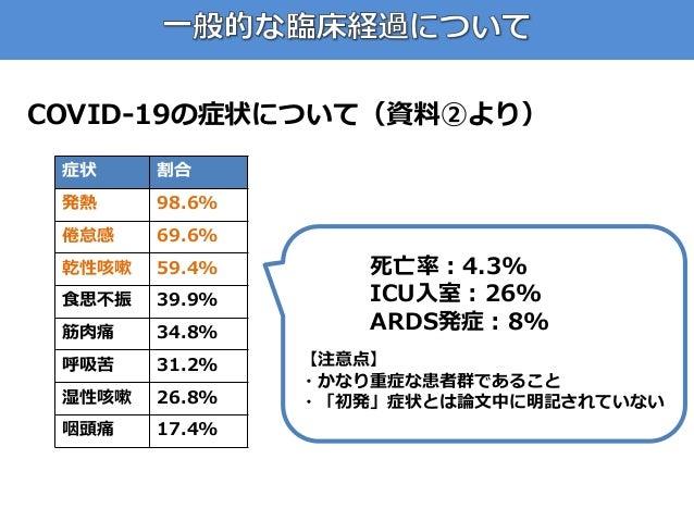 COVID-19の症状について(資料②より) 症状 割合 発熱 98.6% 倦怠感 69.6% 乾性咳嗽 59.4% 食思不振 39.9% 筋肉痛 34.8% 呼吸苦 31.2% 湿性咳嗽 26.8% 咽頭痛 17.4% 死亡率:4.3% IC...
