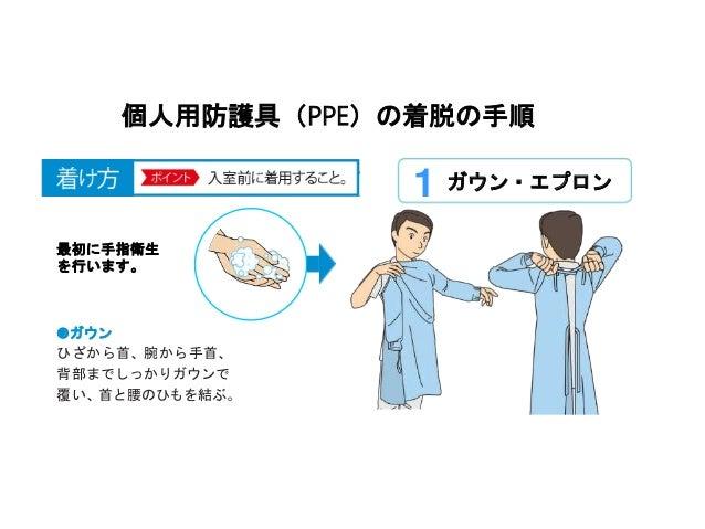 1 個人用防護具(PPE)の着脱の手順 ガウン・エプロン 最初に手指衛生 を行います。 ◉ガウン ひざから首、腕から手首、 背部までしっかりガウンで 覆い、首と腰のひもを結ぶ。
