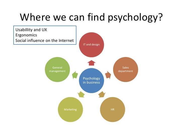 importance of psychology for business administration The importance of effective communication edward g wertheim, phd northeastern university, college of business administration retrieved 10/10/08 from  .