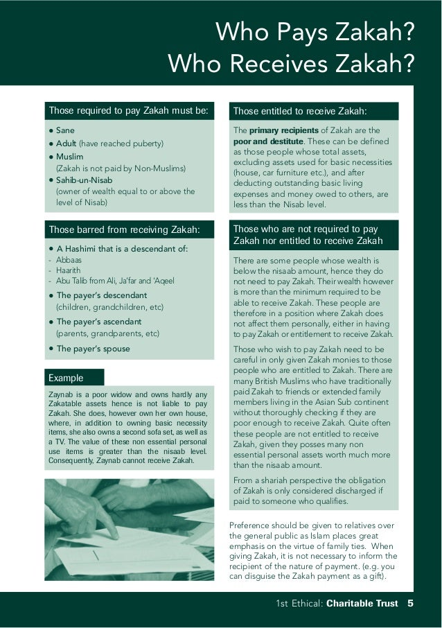 Who Pays Zakah? Who Receives Zakah? Those required to pay Zakah must be:  Those entitled to receive Zakah:  • Sane • Adult...