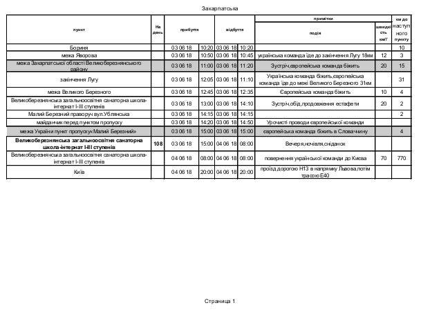 Закарпатська подія швидкі сть км/г Бориня 03 06 18 10:20 03 06 18 10:20 10 межа Яворова 03 06 18 10:50 03 06 18 10:45 укра...