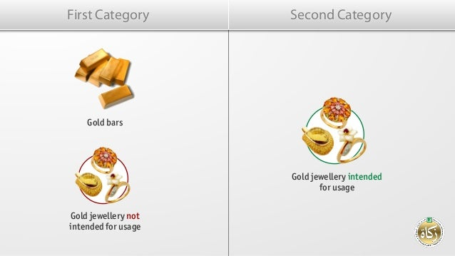 First Category Second Category Gold bars Gold jewellery not intended for usage Gold jewellery intended for usage